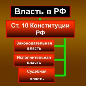 Органы власти Андропова